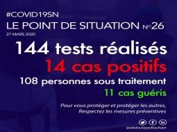 Covid-19- Situation du jour : 14 cas testés positifs