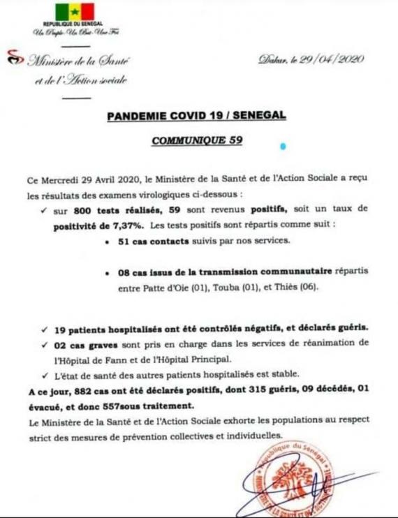 COVID-19 –SITUATION DU JOUR : 59 NOUVELLES CONTAMINATIONS, 19 PATIENTS GUÉRIS